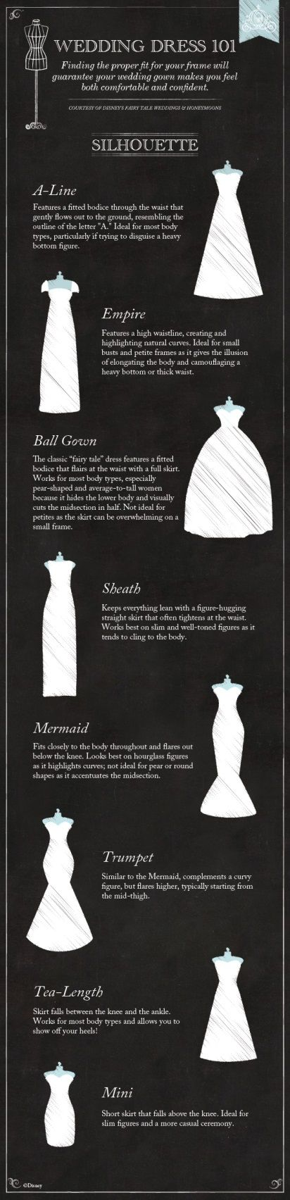 Wedding dress shape 101 eskay bridal junglespirit